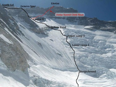 lhotse-route